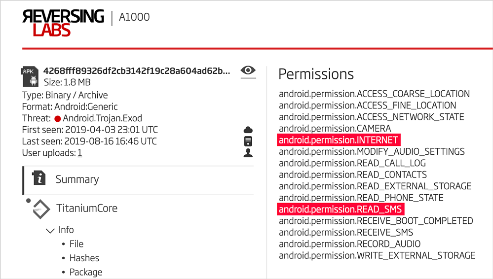 Exodus Android Spyware Permissions