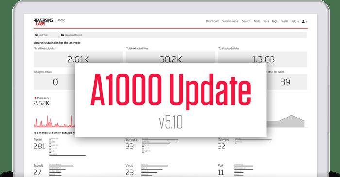 A1000 update v5.10