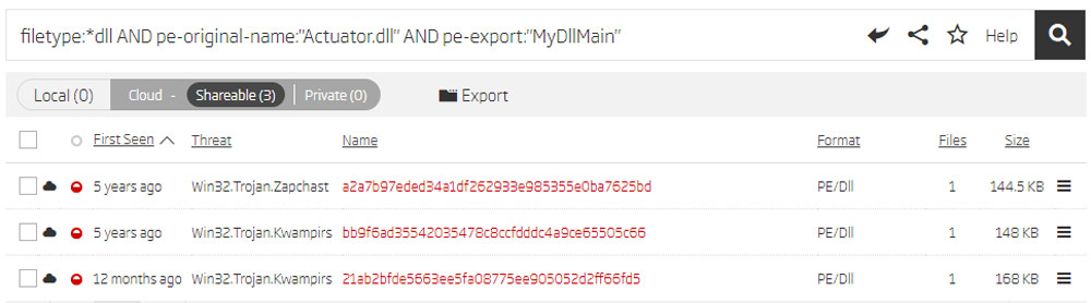 Pivoting on new Export names