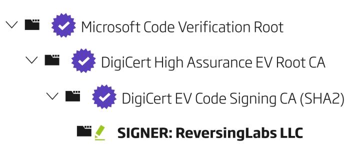 valid-certificate-signer