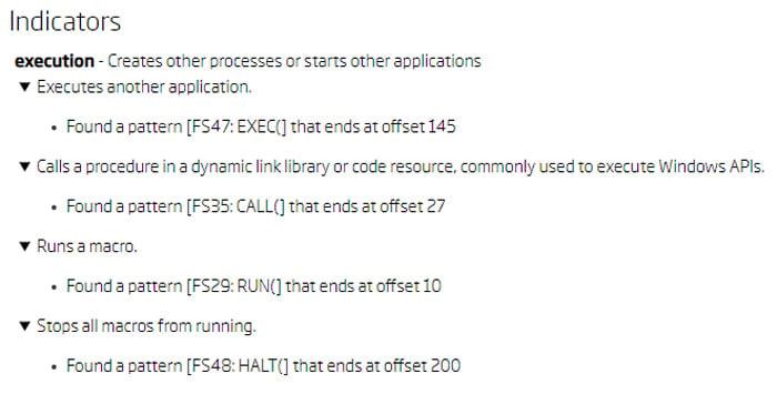 Files2 indicators