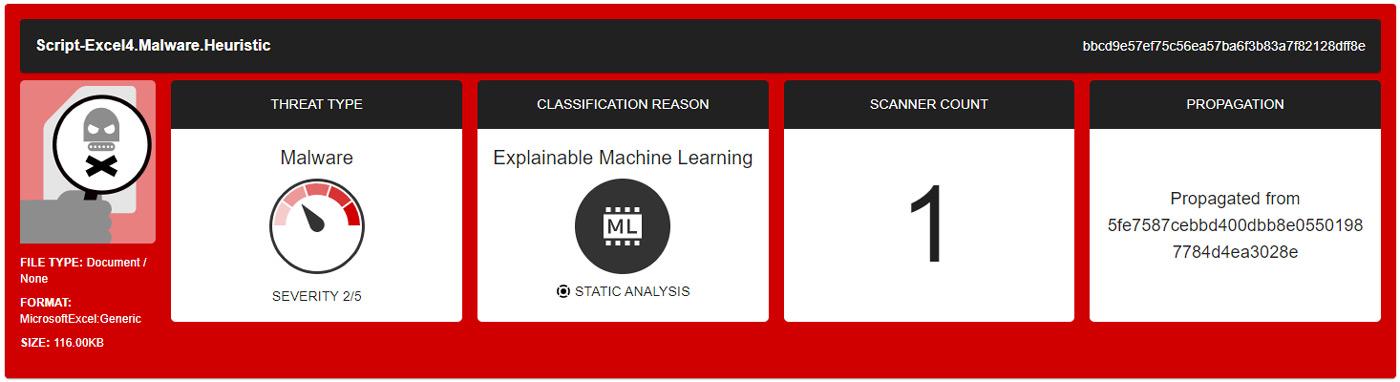 ML classification of the bbcd9e57ef75c56ea57ba6f3b83a7f82128dff8e sample