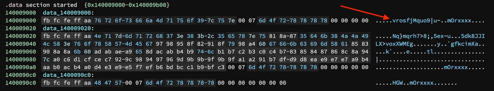 Encoded Strings