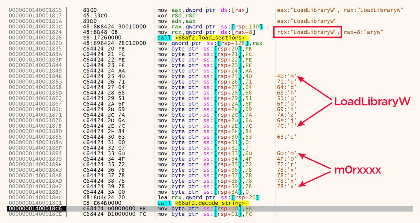 Encoded LoadLibraryW with Trailing Additional String