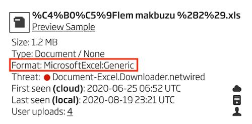 Titanium Platform File Format Identification