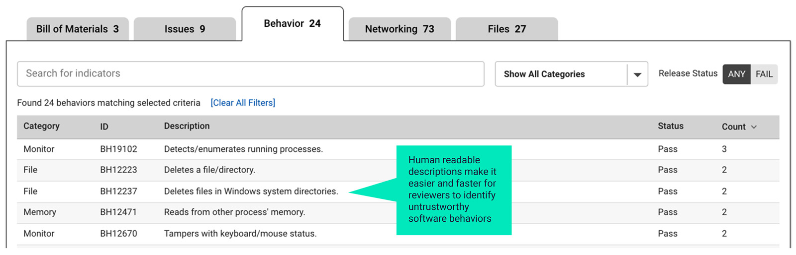Behavior audits of release packages are ideal for investigating software tampering