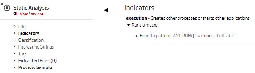 Files1 indicators