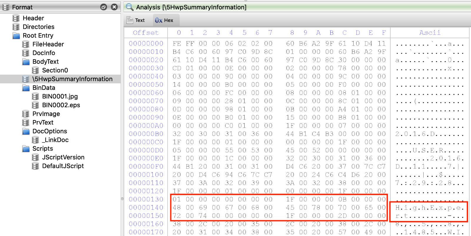 HighExpert String in HwpSummaryInfomation Stream