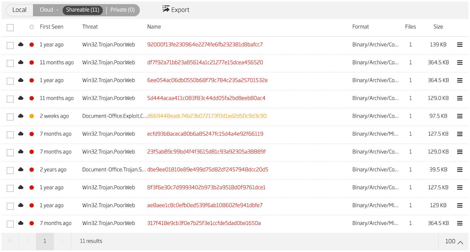 HighExpert HWP Samples